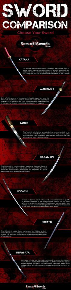 Choose your weapon-katana Samurai Art, Samurai Warrior, Weapon Concept Art, Japanese Sword, Kendo, Fantasy Weapons, Anime Weapons, Knives And Swords, Katana Swords