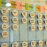 Uniquely Normal: Adult Chore Chart                                                                                                                                                      More