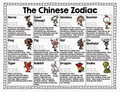 Free Download of the Chinese Zodiac and their characteristics