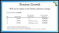 How your existing pension can exceed the current lifetime allowance charge when it is measured due to a benefit crystallisation event. Uk Pension, Monthly Forecast, Wealth Management, Exceed, Benefit, Finance, Economics