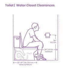 Galería de Dimensions.Guide: bloques 2D de objetos cotidianos a escala - 10 Art Deco Bathroom, Bathroom Layout, Bathroom Interior Design, Small Attic Bathroom, Small Toilet Room, Architecture Symbols, Wc Design, Bathroom Dimensions, House Front Design