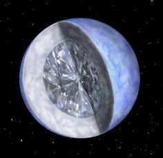 It's 50 light years away from Earth and is in the constellation centaurus. The diamond was created by a star that, instead of exploding in a supernova, compressed itself into a white dwarf star.     The 10 billion trillion trillion diamond formed in the center of the star. Scientists have predicted that one day this could happen to our sun.
