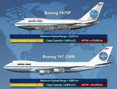 Boeing 747 and 747SP