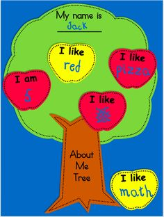 All About Me Tree Craft - Red, Yellow, or Green Apples All About Me Apple Tree C. - All About Me Tree Craft – Red, Yellow, or Green Apples All About Me Apple Tree CraftWe use this a - Preschool Curriculum, Preschool Classroom, Preschool Learning, Apple Theme Classroom, Preschool Apple Activities, Preschool Apples, Preschool Apple Theme, Homeschool, All About Me Preschool Theme