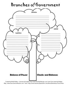 This worksheet helps students learn about the 3 branches of government. They'll have to research about each branch on their own and create a summary of the main points they learned. They can also tape this into their social studies notebooks so they can flip back and revisit the important facts.
