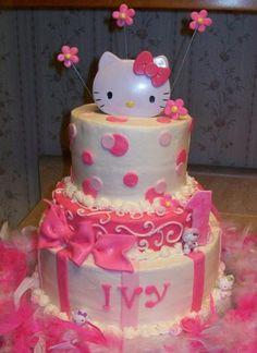 The Cake Planner Loving This Creative Karate Hello Kitty Birthday wallpaper