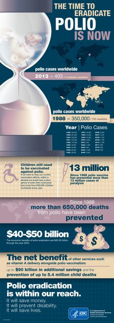 CDC #Infographic: The Time to Eradicate Polio Is Now #endpolio #vaccineswork