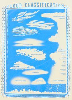 James Brown Cloud Classification print