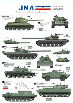 Armamento Yugoslavo