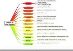 S'initier au mindmapping en enseignement