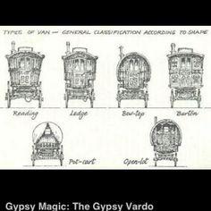 Vardo style