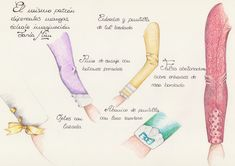 Home ⋆ mim costura Regional, Google, Folklore, Frases, Female Clothing, Sewing Patterns, Full Sleeves, Fabrics, Drawings