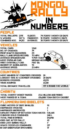 mongol-rally-numbers