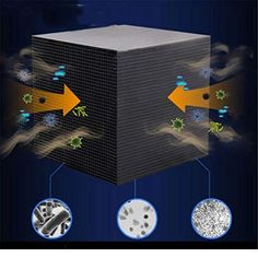 An unclean aquarium is harmful to the life of your pet fish. Maintain the sanitation of your water pet's habitat with the help of this Eco-Aquarium Water Purifier Cube. Cubes, Pool Wedding Decorations, Small Bedroom Organization, Pet Fish, Black Water, Wood Planters, Wall Lantern, Geometric Wall, Glass Domes