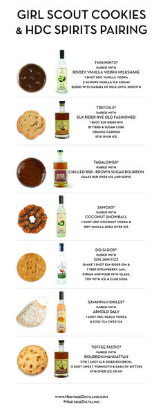 Girl Scout Cookies & HDC Spirits Pairing, Food And Drinks, Girl Scout Cookie Cocktail Pairing featuring Heritage Distilling Co. Girl Scout Cookies Price, Selling Girl Scout Cookies, Girl Scout Cookie Sales, Girl Scout Cookies Recipes, Cookie Recipes, Abc Cookies, Cookies Et Biscuits, Girl Scout Troop, Girl Scouts