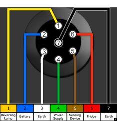Newmar Motorhomes Chie Wiring Diagram on