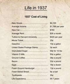 Image result for 1937 cost of living