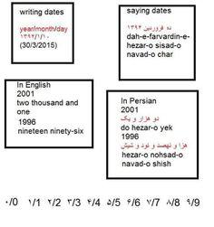 Learn c farsi pdf