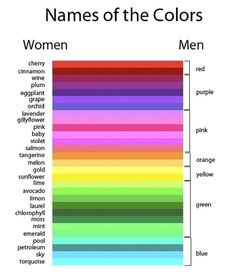 Colors: Men vs. Women