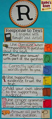 Runde's Room: Five For Friday - Test Prep - colour coded reader response strategies
