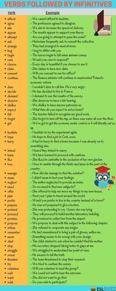 List of verbs commonly followed by infinitives (examples included)