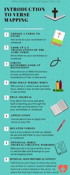 An introduction to Verse mapping including how to do it, types of verse mapping, tools, tips and incorporating Bible journaling into your verse mapping #versemapping #Bibleversemapping #Biblestudy #faith #HisWord #Christian #Christianwomen