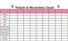 weight and measure chart