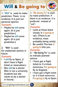 Differences Between Will and Be going to - English Grammar Here English Grammar Notes, Teaching English Grammar, English Verbs, English Writing Skills, Grammar And Vocabulary, English Vocabulary Words, English Language Learning, English Phrases, Learn English Words