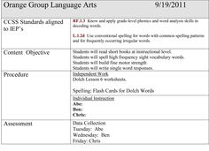 Writing lesson plan sample educationjourney lesson plans for Writers workshop lesson plan template