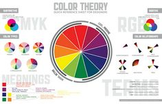 Knowing a little bit about color theory can go a long way toward designing an appealing and effective project in the open-source web 3.0 world.