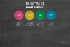 The Happy Startup #startup http://home.thehappystartupschool.com/