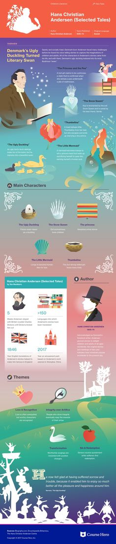 This @CourseHero infographic on Fairy Tales of Hans Christian Andersen (Selected) is both visually stunning and informative!
