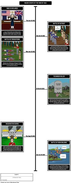 War of 1812 - Major Events of the War of 1812: Have students create a timeline storyboard to outline and define the major events that occurred during the War of 1812.
