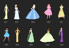 Disney Princesses in dresses that were in style the year their movie came out.
