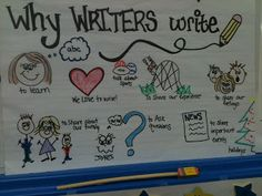 intro to writers workshop- why do writers write