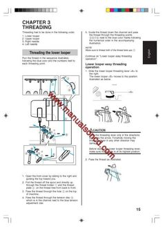 pfaff 230 260 sewing machine instruction manual manual covers brother 3034d overlock sewing machine instruction manual instruction and owners manual covers model 3034d