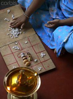 Astrologer in Kerala