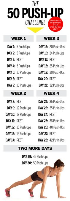 The 50 Push-Up Challenge cleanstronghealthy.com
