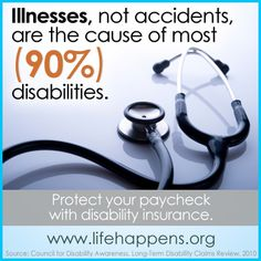Long-term care insurance helps when clients need it down the road. Otherwise the expenses are costly.