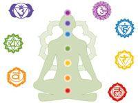 cuales-son-los-7-chakras