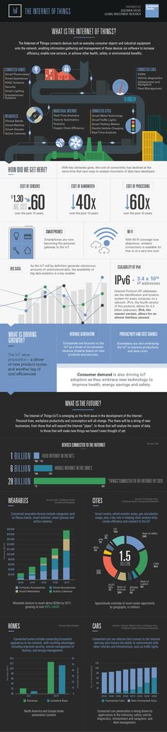 The Internet of Things – what is it and where does it go – infographic by Goldman Sachs