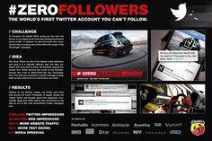 Fiat Abarth: #ZeroFollowers
