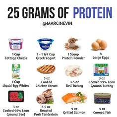 Credit: @marcinevin✨How To Get 25 Grams of Protein✨ # Whether your goal is to build muscle, lose fat, improve your health, or have more energy, eating a sufficient amount protein will help you get there. Protein helps you recover from workouts, get full and stay full for longer, maintain muscle when dieting or as you age, stabilize blood sugar, and regulate hormones. # But despite its numerous benefits, I find that most people aren't eating nearly enough. A good amount to shoot for is…