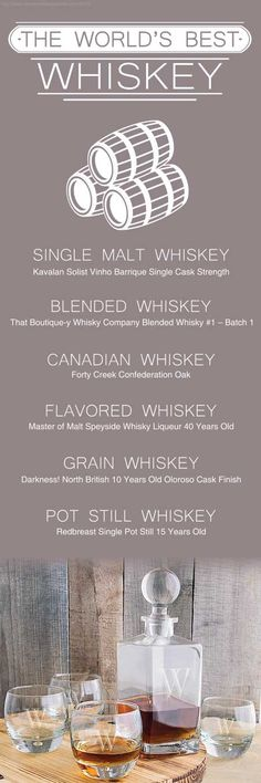 Cathy's Concepts | Personalized Square Glass Decanter Set. When sharing whiskey with friends it's nice to know what the best whiskey is today. This is a list of 2015 top Whiskeys! Read, find, pour, and drink the top drinks.