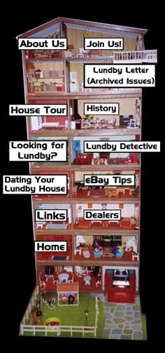 Dating Your Lundby House