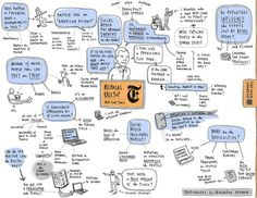 Sketchnotes & Visual Thinking: A Different Way of Note-taking (image from Craighton Berman)