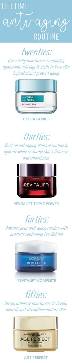 How to care for your skin with an anti-aging skincare routine throughout your lifetime, featuring L'Oreal Hydra Genius, Revitalift Triple Power, Revitalift Complete, and Age Perfect.