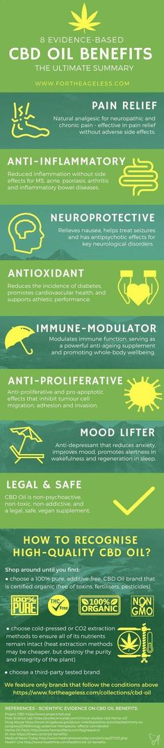 Arthritis Remedies Hands Natural Cures - CBD Oil Benefits – Summary of Research Findings infographic for the Ageless - Arthritis Remedies Hands Natural Cures