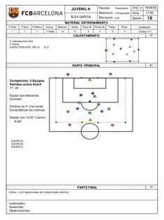 Sesiones f.c. barcelona juvenil 2 Fc Barcelona, Football Coaching Drills, Barcelona Training, Soccer Workouts, Weight Training Workouts, Abs Workout For Women, Soccer Training, Exercise, How To Plan