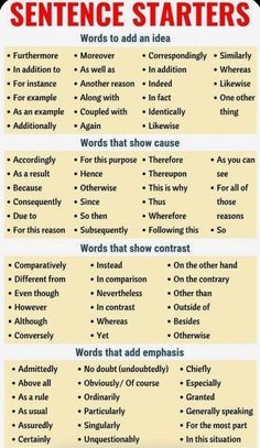 Here you will find a useful list of common sentence starters that you can use in a discussion as well as in essay writing. Learn these senten Essay Writing Skills, Book Writing Tips, Writing Words, Teaching Writing, Essay Words, Kindergarten Writing, Writing Process, Writing Workshop, Improve English Writing Skills